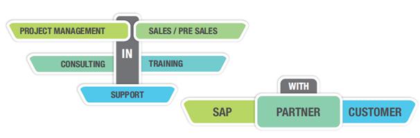PGDM Enterprise Management - Pune