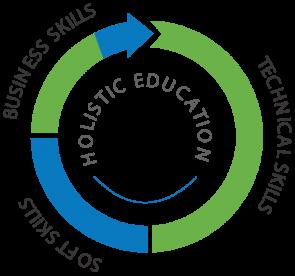 Teaching System at ASM's IBMR